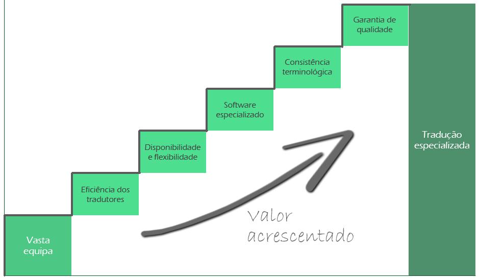kt-grafico